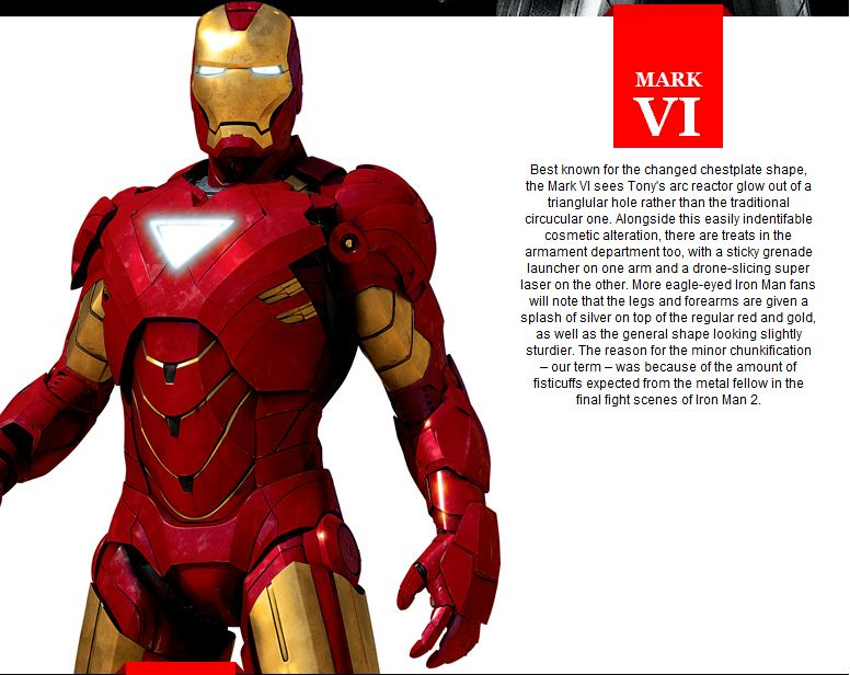 The Evolution Of Iron Man's Suits (2)